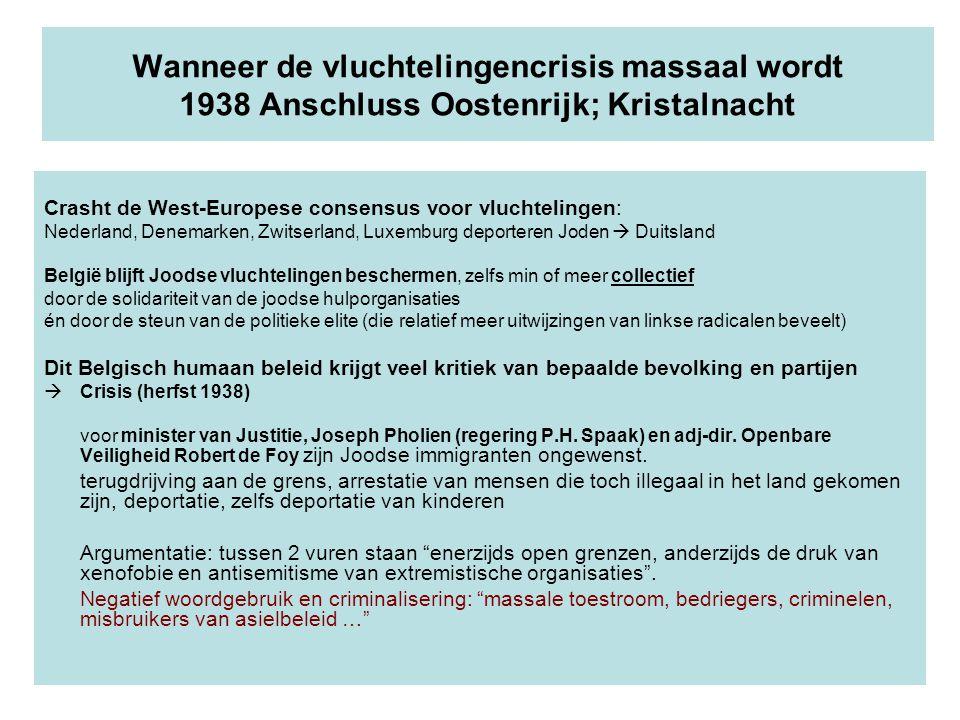 Wanneer de vluchtelingencrisis massaal wordt 1938 Anschluss Oostenrijk; Kristalnacht Crasht de West-Europese consensus voor vluchtelingen: Nederland,