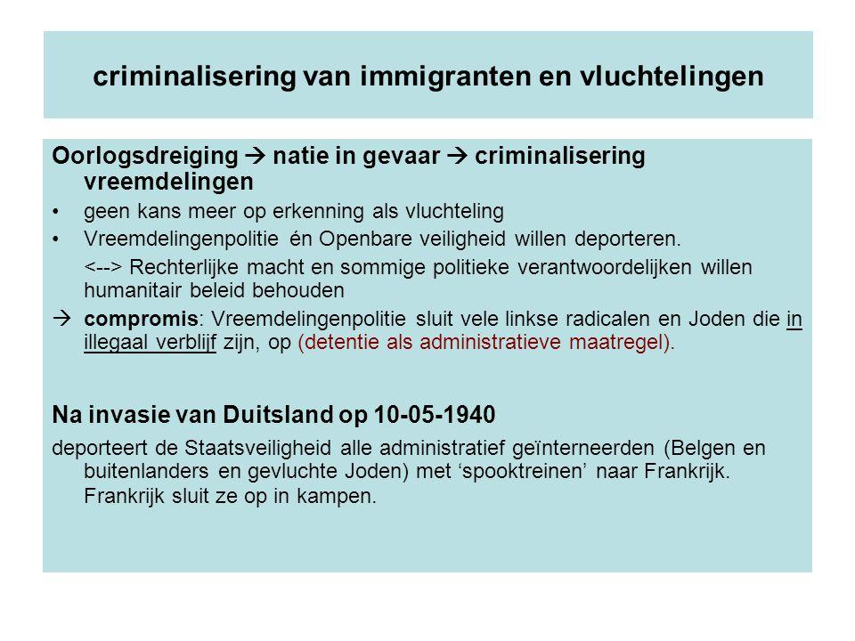 criminalisering van immigranten en vluchtelingen Oorlogsdreiging  natie in gevaar  criminalisering vreemdelingen geen kans meer op erkenning als vlu