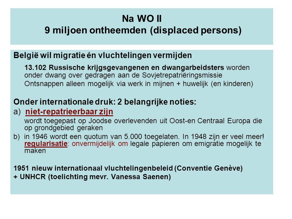 Na WO II 9 miljoen ontheemden (displaced persons) België wil migratie én vluchtelingen vermijden 13.102 Russische krijgsgevangenen en dwangarbeidsters