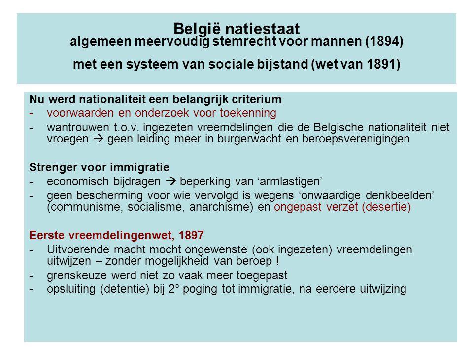 België natiestaat algemeen meervoudig stemrecht voor mannen (1894) met een systeem van sociale bijstand (wet van 1891) Nu werd nationaliteit een belan