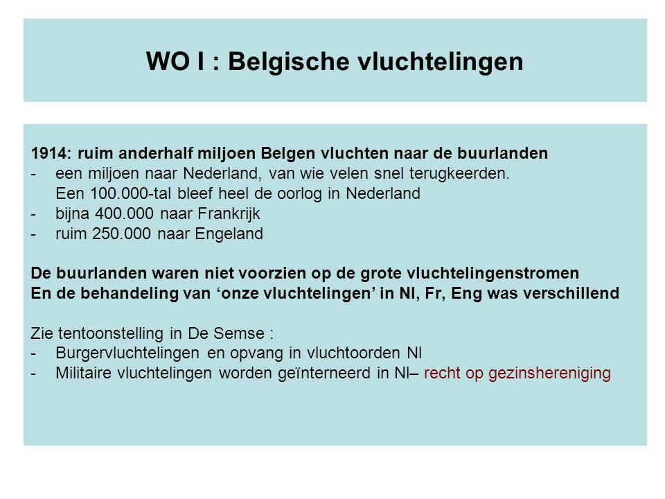 WO I : Belgische vluchtelingen 1914: ruim anderhalf miljoen Belgen vluchten naar de buurlanden -een miljoen naar Nederland, van wie velen snel terugke