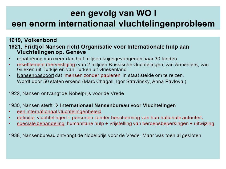 een gevolg van WO I een enorm internationaal vluchtelingenprobleem 1919, Volkenbond 1921, Fridtjof Nansen richt Organisatie voor Internationale hulp a