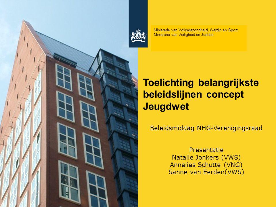Toelichting belangrijkste beleidslijnen concept Jeugdwet Beleidsmiddag NHG-Verenigingsraad Presentatie Natalie Jonkers (VWS) Annelies Schutte (VNG) Sa