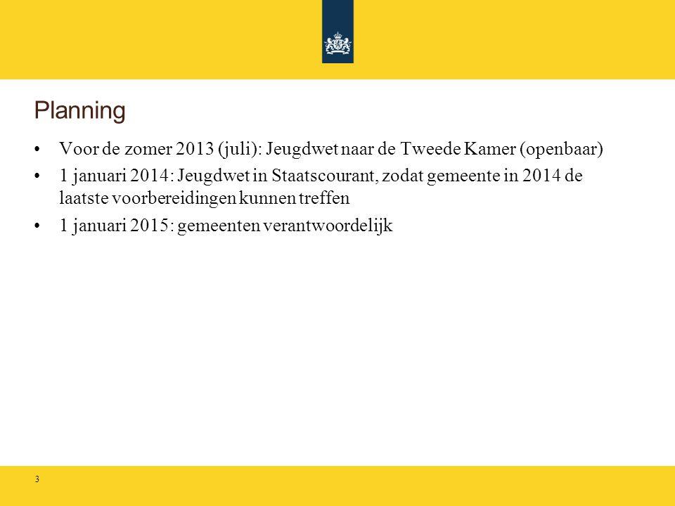 Planning Voor de zomer 2013 (juli): Jeugdwet naar de Tweede Kamer (openbaar) 1 januari 2014: Jeugdwet in Staatscourant, zodat gemeente in 2014 de laat