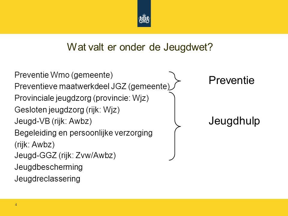 Wat valt er onder de Jeugdwet? Preventie Wmo (gemeente) Preventieve maatwerkdeel JGZ (gemeente) Provinciale jeugdzorg (provincie: Wjz) Gesloten jeugdz