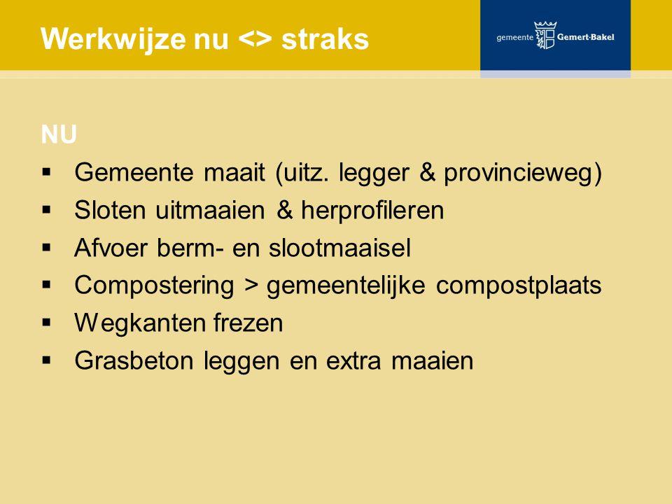 Werkwijze nu <> straks STRAKS  Minder maaien > mits schraal genoeg en veilig  Slootmaaisel bij aangelanden > onderwerken  Verkeersveilig > steile kanten voorkomen  Opvriezen asfalt > i.p.v.