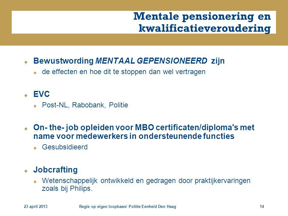 23 april 2013Regie op eigen loopbaan/ Politie Eenheid Den Haag14 Mentale pensionering en kwalificatieveroudering  Bewustwording MENTAAL GEPENSIONEERD