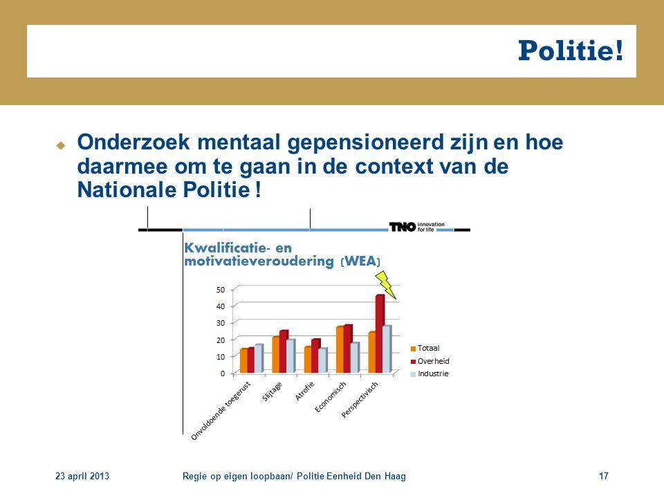 23 april 2013Regie op eigen loopbaan/ Politie Eenheid Den Haag17 Politie!  Onderzoek mentaal gepensioneerd zijn en hoe daarmee om te gaan in de conte