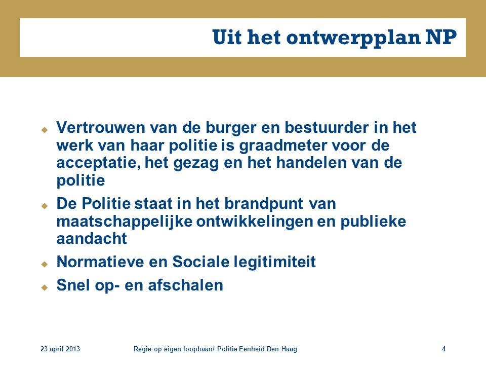 Regie op eigen loopbaan/ Politie Eenheid Den Haag4 Uit het ontwerpplan NP  Vertrouwen van de burger en bestuurder in het werk van haar politie is gra