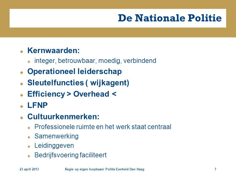 23 april 2013Regie op eigen loopbaan/ Politie Eenheid Den Haag7 De Nationale Politie  Kernwaarden:  integer, betrouwbaar, moedig, verbindend  Opera