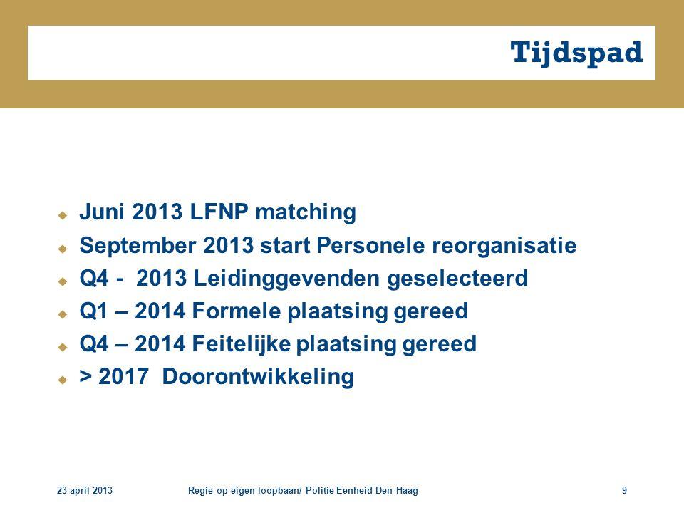 23 april 2013Regie op eigen loopbaan/ Politie Eenheid Den Haag9 Tijdspad  Juni 2013 LFNP matching  September 2013 start Personele reorganisatie  Q4