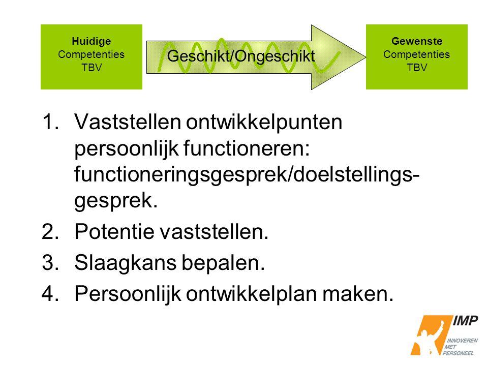 1.Vaststellen ontwikkelpunten persoonlijk functioneren: functioneringsgesprek/doelstellings- gesprek. 2.Potentie vaststellen. 3.Slaagkans bepalen. 4.P