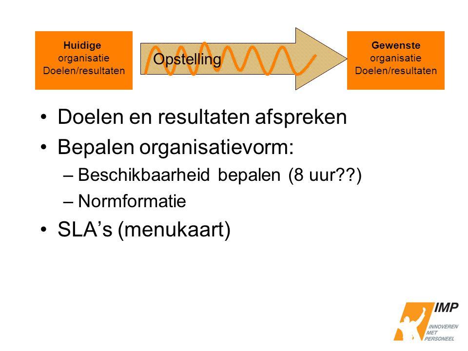 Doelen en resultaten afspreken Bepalen organisatievorm: –Beschikbaarheid bepalen (8 uur??) –Normformatie SLA's (menukaart) Huidige organisatie Doelen/resultaten Gewenste organisatie Doelen/resultaten Opstelling