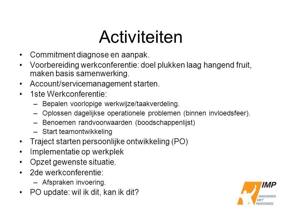 Activiteiten Commitment diagnose en aanpak. Voorbereiding werkconferentie: doel plukken laag hangend fruit, maken basis samenwerking. Account/servicem