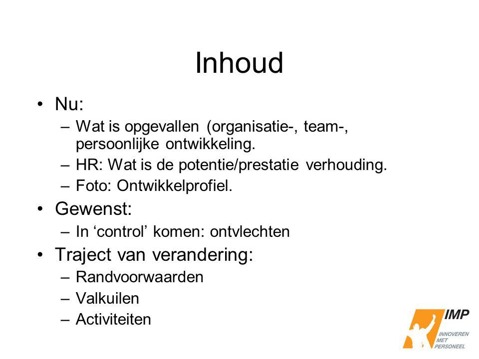 Inhoud Nu: –Wat is opgevallen (organisatie-, team-, persoonlijke ontwikkeling. –HR: Wat is de potentie/prestatie verhouding. –Foto: Ontwikkelprofiel.