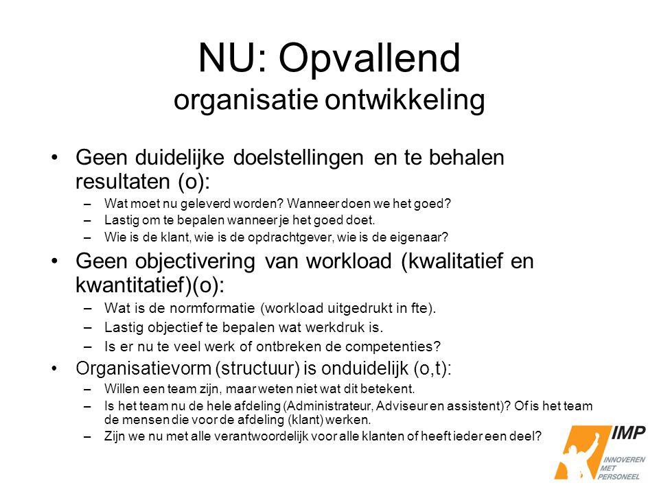 NU: Opvallend organisatie ontwikkeling Geen duidelijke doelstellingen en te behalen resultaten (o): –Wat moet nu geleverd worden? Wanneer doen we het