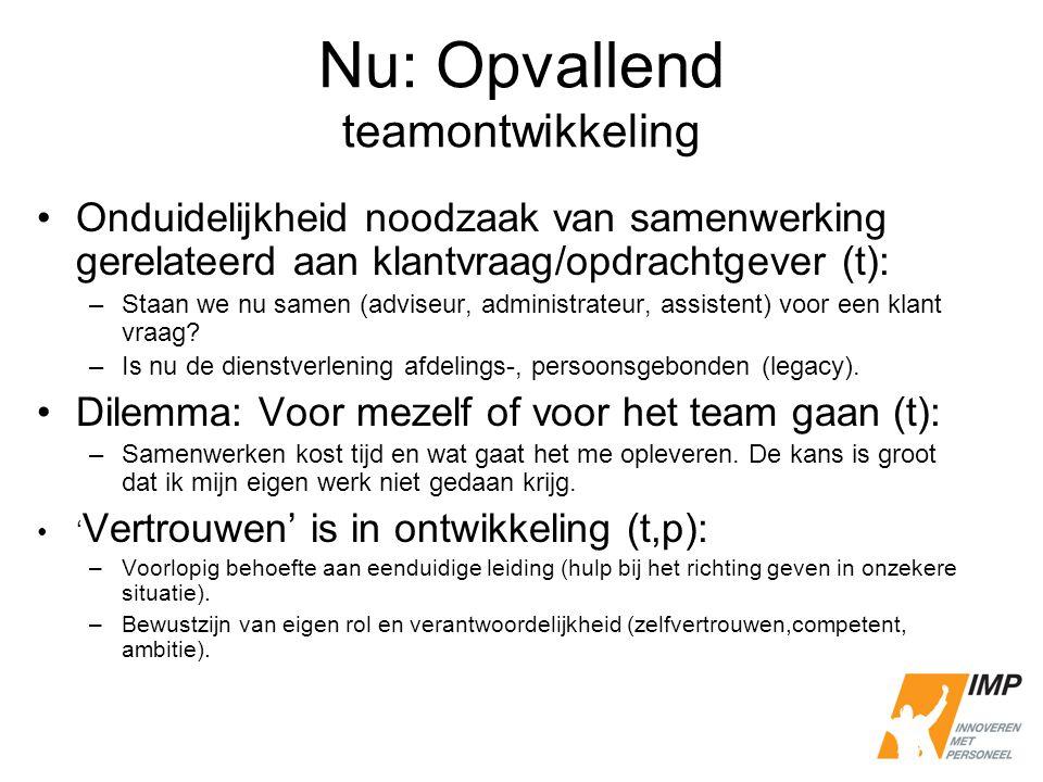 Nu: Opvallend teamontwikkeling Onduidelijkheid noodzaak van samenwerking gerelateerd aan klantvraag/opdrachtgever (t): –Staan we nu samen (adviseur, a