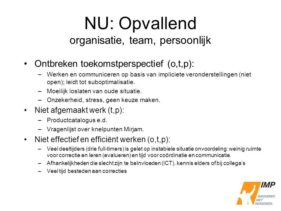 NU: Opvallend organisatie, team, persoonlijk Ontbreken toekomstperspectief (o,t,p): –Werken en communiceren op basis van impliciete veronderstellingen (niet open); leidt tot suboptimalisatie.