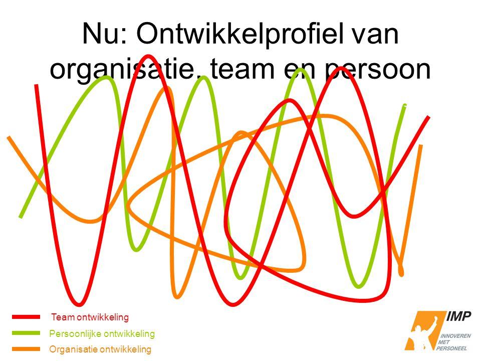 Nu: Ontwikkelprofiel van organisatie, team en persoon Persoonlijke ontwikkeling Team ontwikkeling Organisatie ontwikkeling