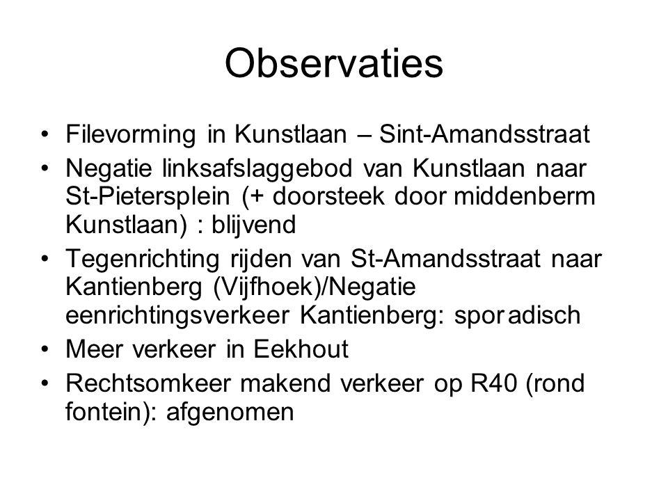 Observaties Filevorming in Kunstlaan – Sint-Amandsstraat Negatie linksafslaggebod van Kunstlaan naar St-Pietersplein (+ doorsteek door middenberm Kuns