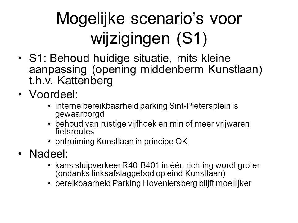 Mogelijke scenario's voor wijzigingen (S1) S1: Behoud huidige situatie, mits kleine aanpassing (opening middenberm Kunstlaan) t.h.v. Kattenberg Voorde