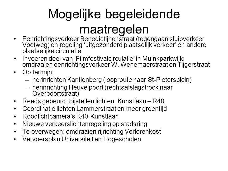 Mogelijke begeleidende maatregelen Eenrichtingsverkeer Benedictijnenstraat (tegengaan sluipverkeer Voetweg) en regeling 'uitgezonderd plaatselijk verk