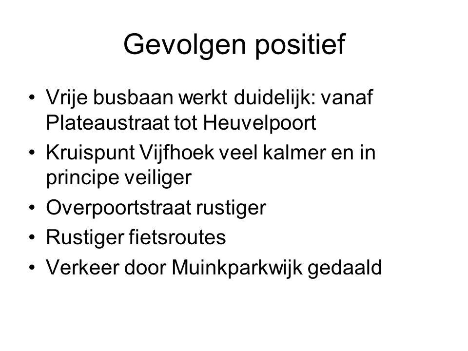 Gevolgen positief Vrije busbaan werkt duidelijk: vanaf Plateaustraat tot Heuvelpoort Kruispunt Vijfhoek veel kalmer en in principe veiliger Overpoorts