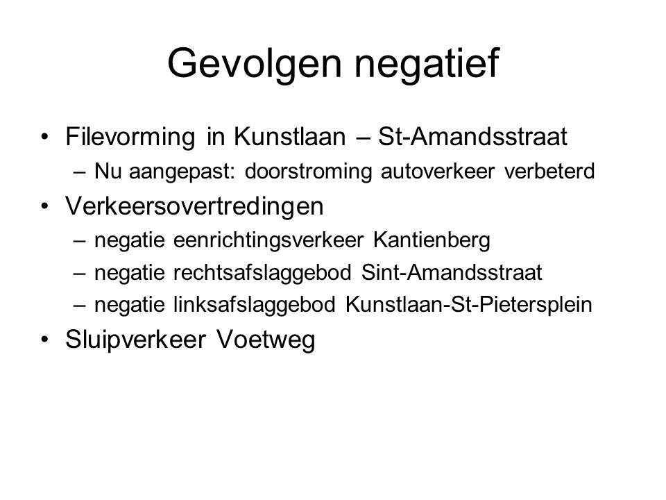 Gevolgen negatief Filevorming in Kunstlaan – St-Amandsstraat –Nu aangepast: doorstroming autoverkeer verbeterd Verkeersovertredingen –negatie eenricht