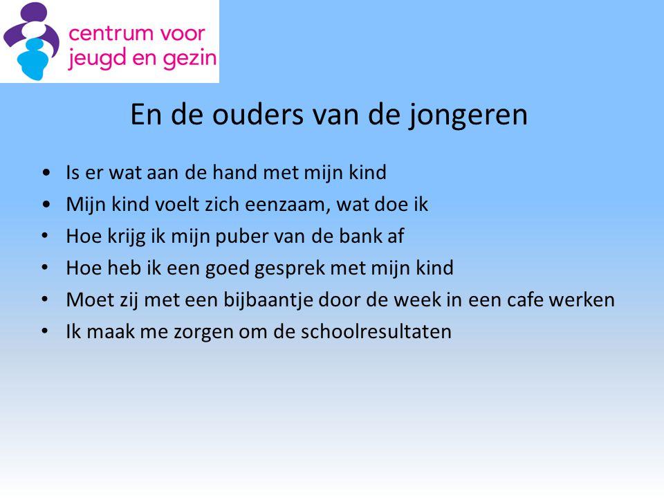 Contactgegevens Gemeentehuis Noord- Beveland Voorstraat 31 Wissenkerke 0113-377348 Mail : cjg@noord-beveland.nlcjg@noord-beveland.nl Hyves : http://cjg-goes.hyves.nlhttp://cjg-goes.hyves.nl Brede school GoesePolder Joseph Lunslaan 15 4463 CV Goes Telefoon: 0113-244388 Mail : cjg@goes.nlcjg@goes.nl Hyves : http://cjg-goes.hyves.nlhttp://cjg-goes.hyves.nl