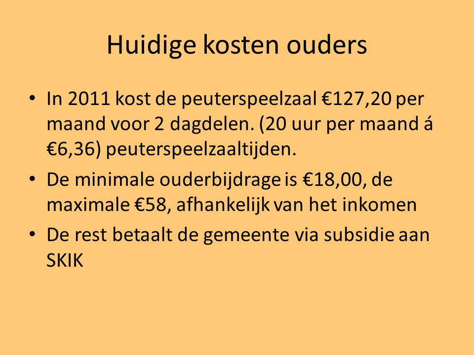 Huidige kosten ouders In 2011 kost de peuterspeelzaal €127,20 per maand voor 2 dagdelen. (20 uur per maand á €6,36) peuterspeelzaaltijden. De minimale
