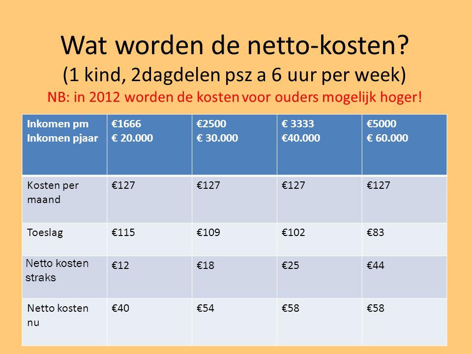 Wat worden de netto-kosten? (1 kind, 2dagdelen psz a 6 uur per week) NB: in 2012 worden de kosten voor ouders mogelijk hoger! Inkomen pm Inkomen pjaar
