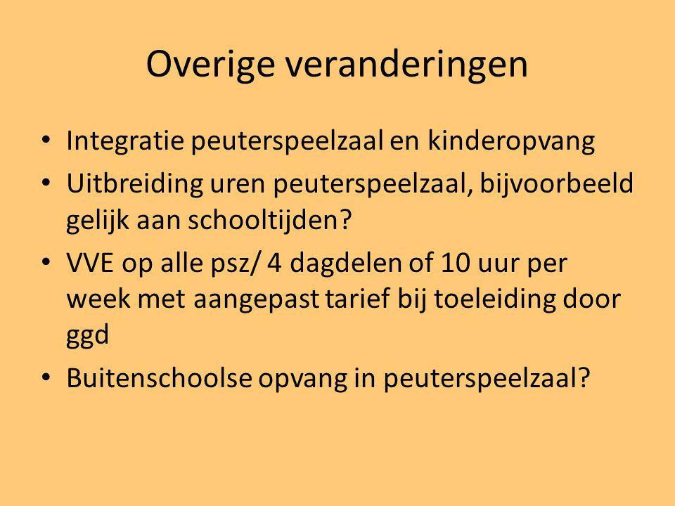 Overige veranderingen Integratie peuterspeelzaal en kinderopvang Uitbreiding uren peuterspeelzaal, bijvoorbeeld gelijk aan schooltijden? VVE op alle p