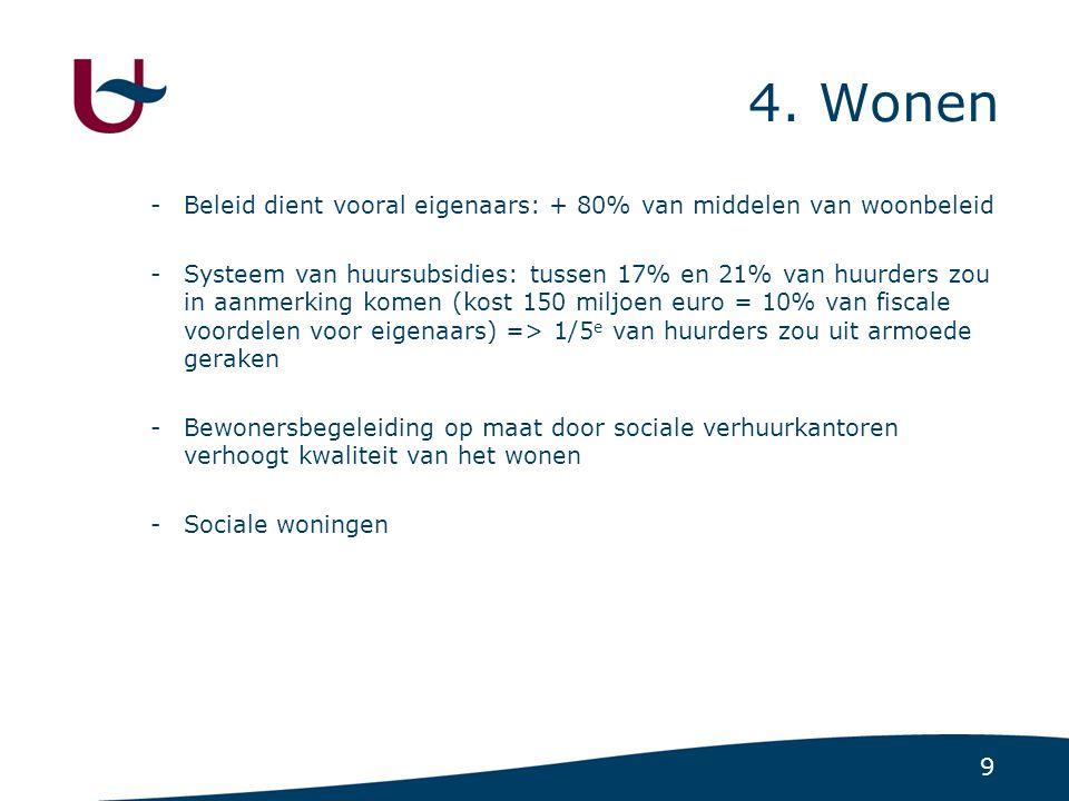 9 4. Wonen -Beleid dient vooral eigenaars: + 80% van middelen van woonbeleid -Systeem van huursubsidies: tussen 17% en 21% van huurders zou in aanmerk