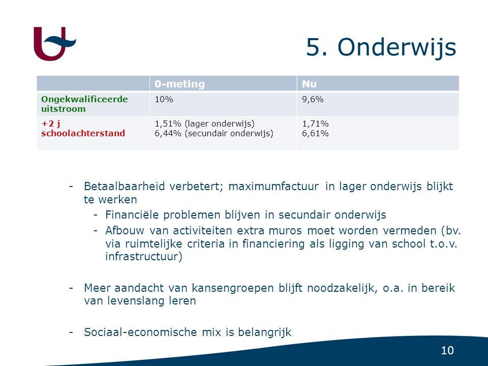 10 5. Onderwijs 0-metingNu Ongekwalificeerde uitstroom 10%9,6% +2 j schoolachterstand 1,51% (lager onderwijs) 6,44% (secundair onderwijs) 1,71% 6,61%