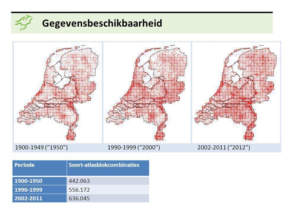 3/xx Gegevensbeschikbaarheid PeriodeSoort-atlasblokcombinaties 1900-1950442.063 1990-1999556.172 2002-2011636.045