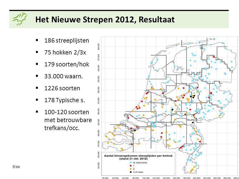 8/xx Het Nieuwe Strepen 2012, Resultaat  186 streeplijsten  75 hokken 2/3x  179 soorten/hok  33.000 waarn.  1226 soorten  178 Typische s.  100-