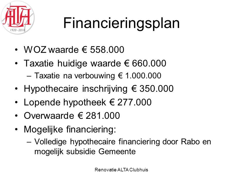 Renovatie ALTA Clubhuis Financieringsplan WOZ waarde € 558.000 Taxatie huidige waarde € 660.000 –Taxatie na verbouwing € 1.000.000 Hypothecaire inschr