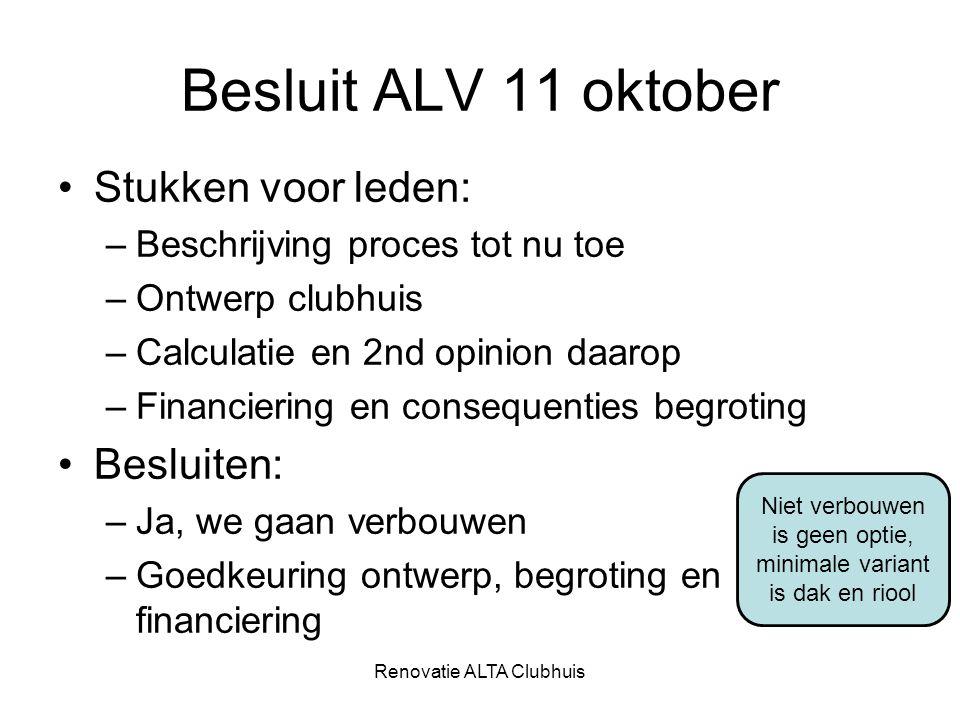 Renovatie ALTA Clubhuis Besluit ALV 11 oktober Stukken voor leden: –Beschrijving proces tot nu toe –Ontwerp clubhuis –Calculatie en 2nd opinion daarop