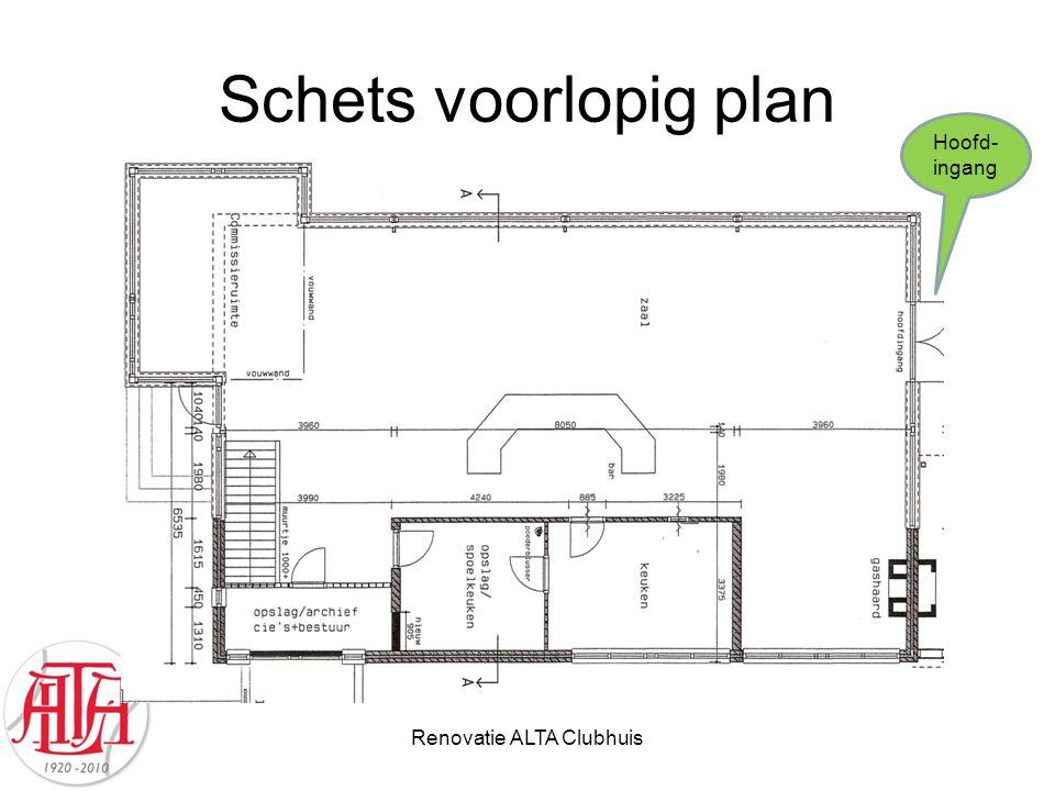 Renovatie ALTA Clubhuis Schets voorlopig plan Hoofd- ingang