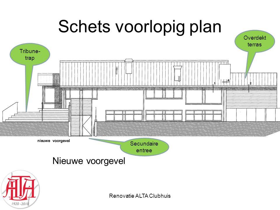Renovatie ALTA Clubhuis Schets voorlopig plan Nieuwe voorgevel Overdekt terras Tribune- trap Secundaire entree