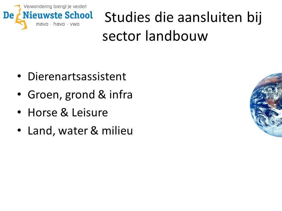 Studies die aansluiten bij sector landbouw Dierenartsassistent Groen, grond & infra Horse & Leisure Land, water & milieu