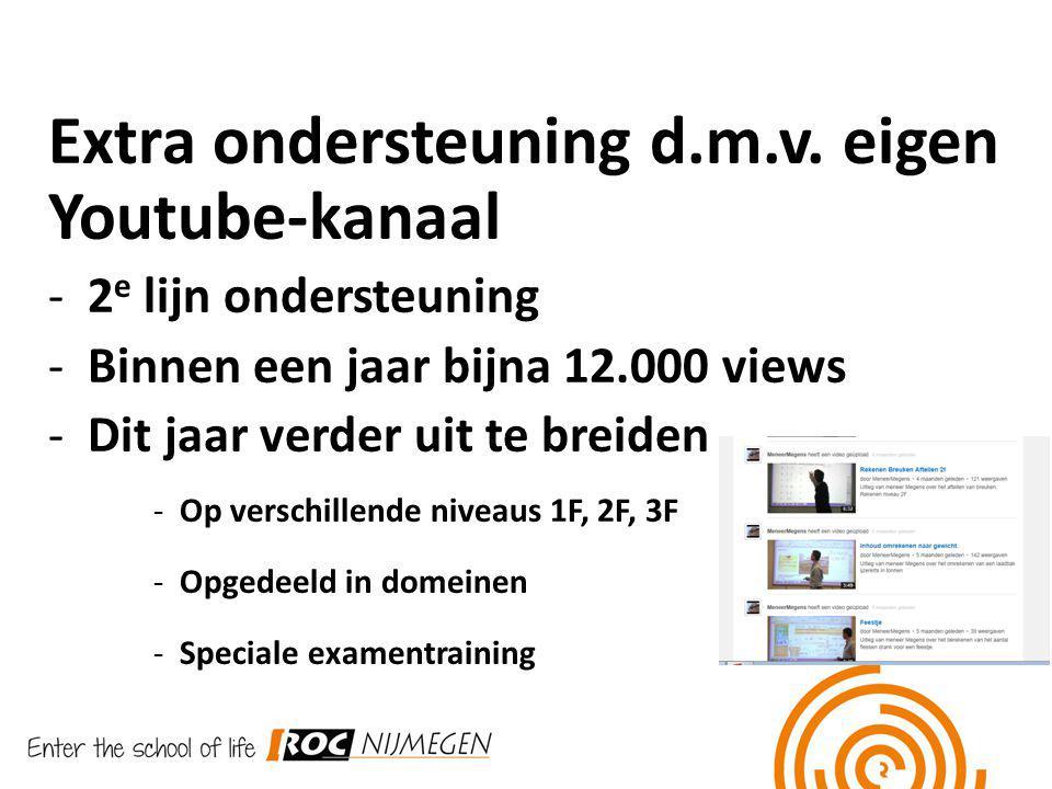 Extra ondersteuning d.m.v. eigen Youtube-kanaal -2 e lijn ondersteuning -Binnen een jaar bijna 12.000 views -Dit jaar verder uit te breiden -Op versch