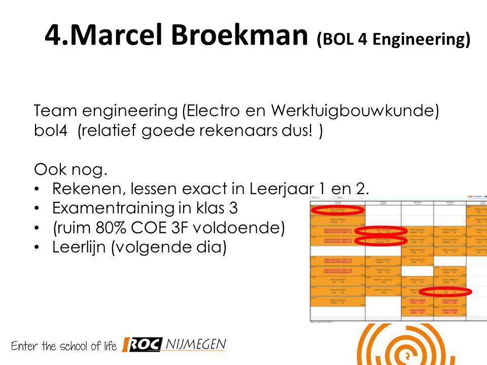 4.Marcel Broekman (BOL 4 Engineering) Team engineering (Electro en Werktuigbouwkunde) bol4 (relatief goede rekenaars dus! ) Ook nog. Rekenen, lessen e