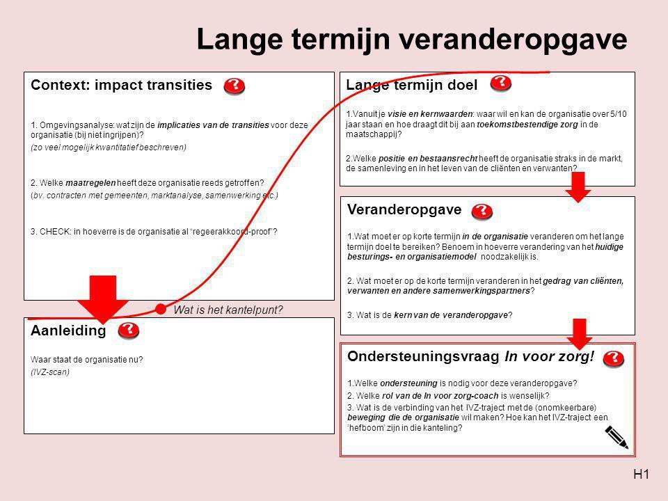 Lange termijn veranderopgave Aanleiding Waar staat de organisatie nu? (IVZ-scan) Context: impact transities Ondersteuningsvraag In voor zorg! 1.Welke