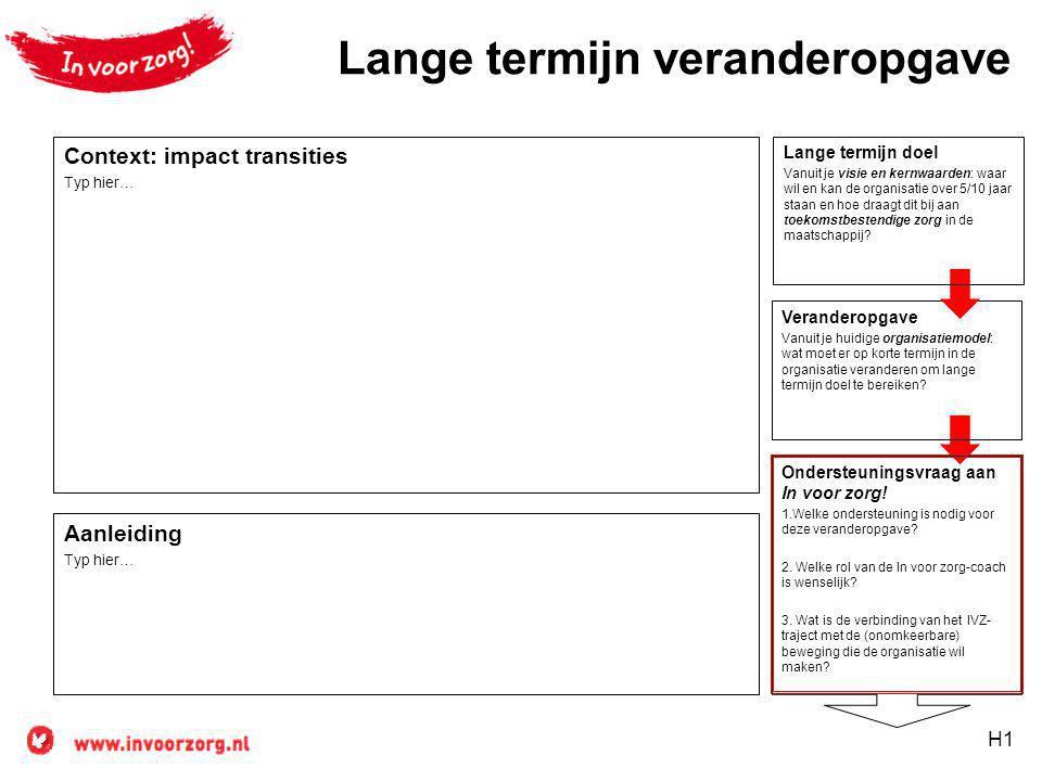 Lange termijn veranderopgave Ondersteuningsvraag aan In voor zorg! 1.Welke ondersteuning is nodig voor deze veranderopgave? 2. Welke rol van de In voo
