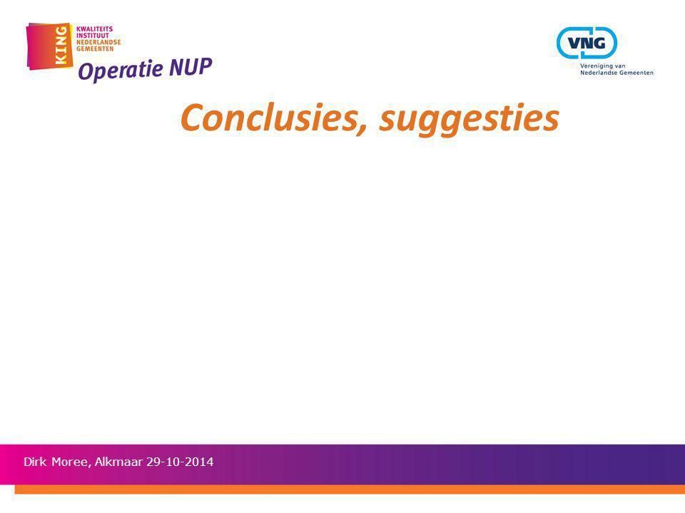 Conclusies, suggesties Dirk Moree, Alkmaar 29-10-2014