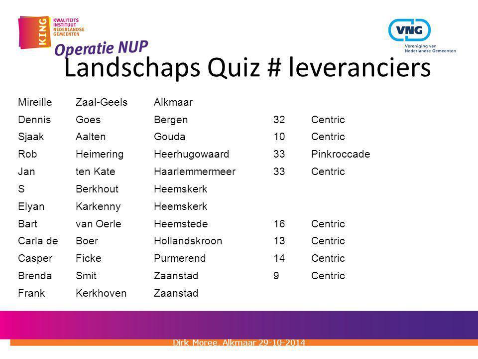 Landschaps Quiz # leveranciers MireilleZaal-GeelsAlkmaar DennisGoesBergen32Centric SjaakAaltenGouda10Centric RobHeimeringHeerhugowaard33Pinkroccade Ja