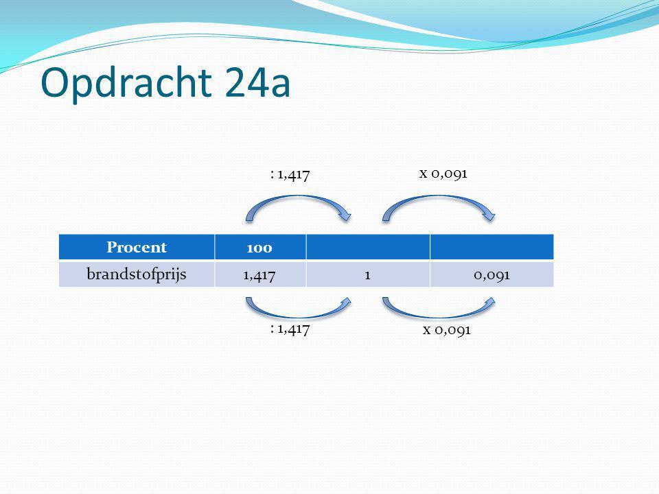 Opdracht 24a Procent100 brandstofprijs1,41710,091 : 1,417 x 0,091