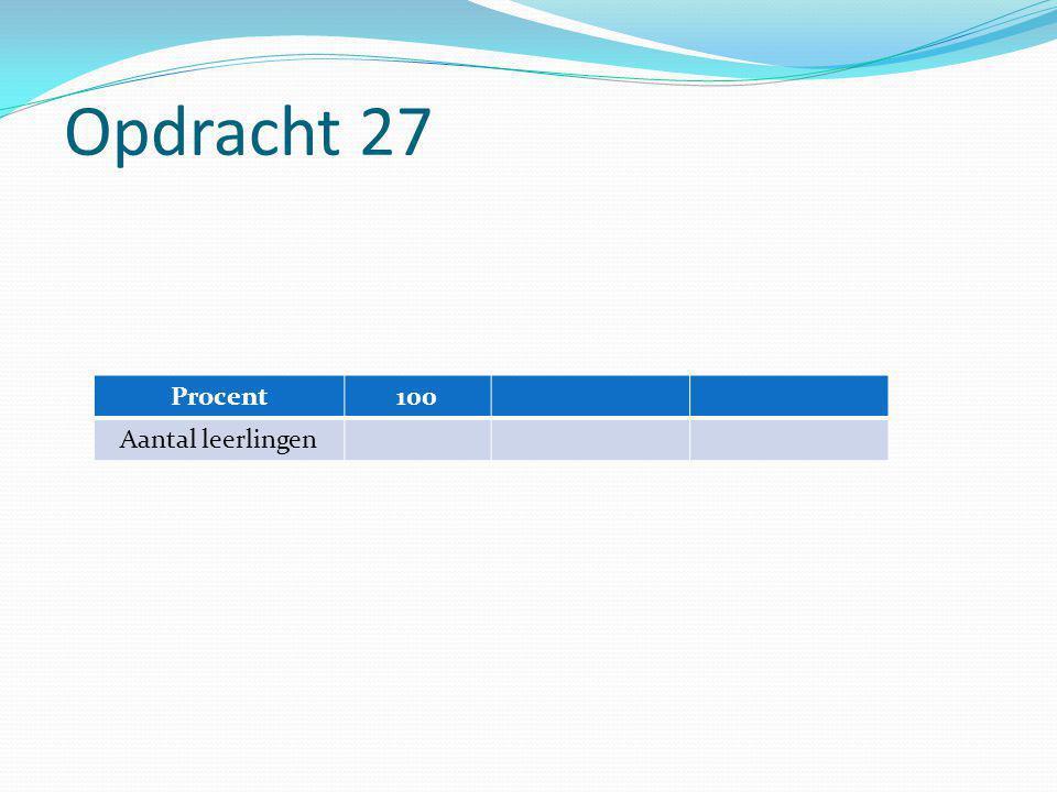 Opdracht 27 Procent100 Aantal leerlingen