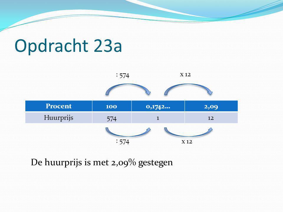 Opdracht 23a Procent1000,1742…2,09 Huurprijs574112 : 574 x 12 De huurprijs is met 2,09% gestegen